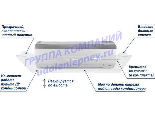 экран - отражатель для кондиционера