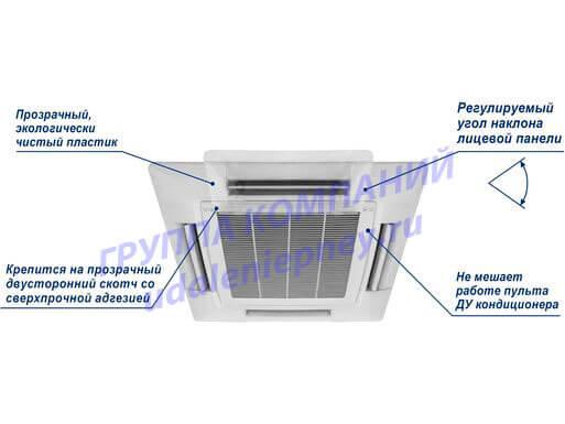 Экран для кондиционера потолочный