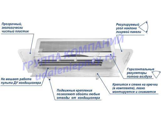 экран для внутреннего блока кондиционера