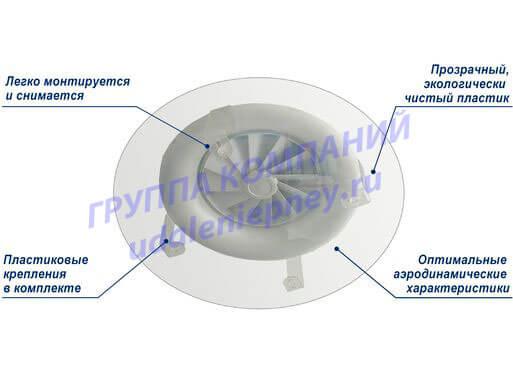 купить экран для кондиционера в москве