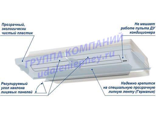 экран отражатель для напольно-потолочного кондиционера