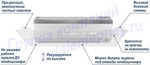 Экран для кондиционера в Москве