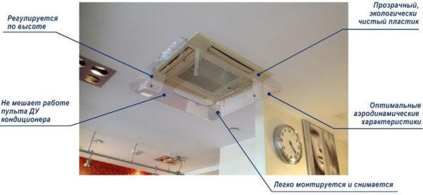 экран к потолочному кондиционеру