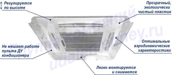 экран для касетного кондиционера прозрачный