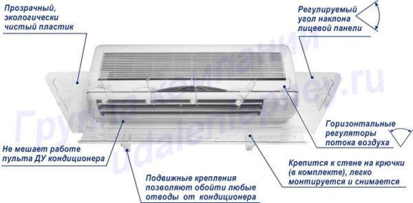 экран для кондиционера настенный с установкой